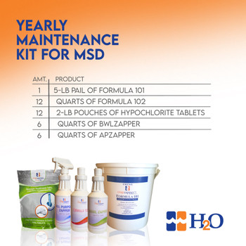 Yearly Maintenance Kit for MSD (Save money and time)