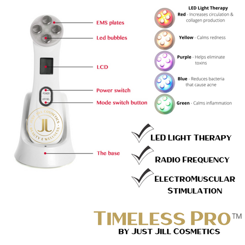 Timeless Pro Skin Care Device
