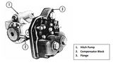 Purging the Air from the IH Axial Piston Pump