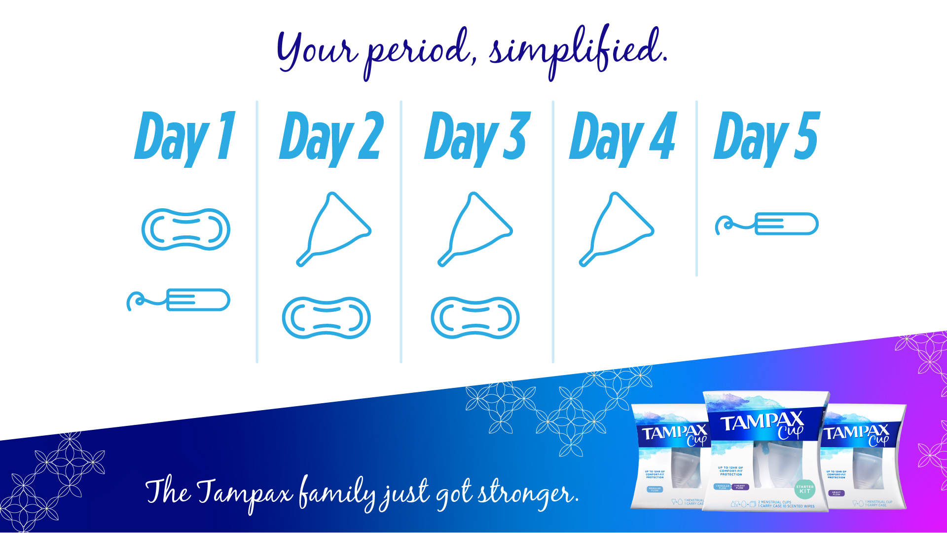 The Tampax family just got stronger. Your period, simplified