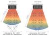 Bromic - Heat Output