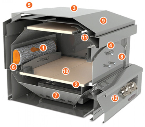 "Alfresco - 30"" Pizza Oven for Countertop Mounting"
