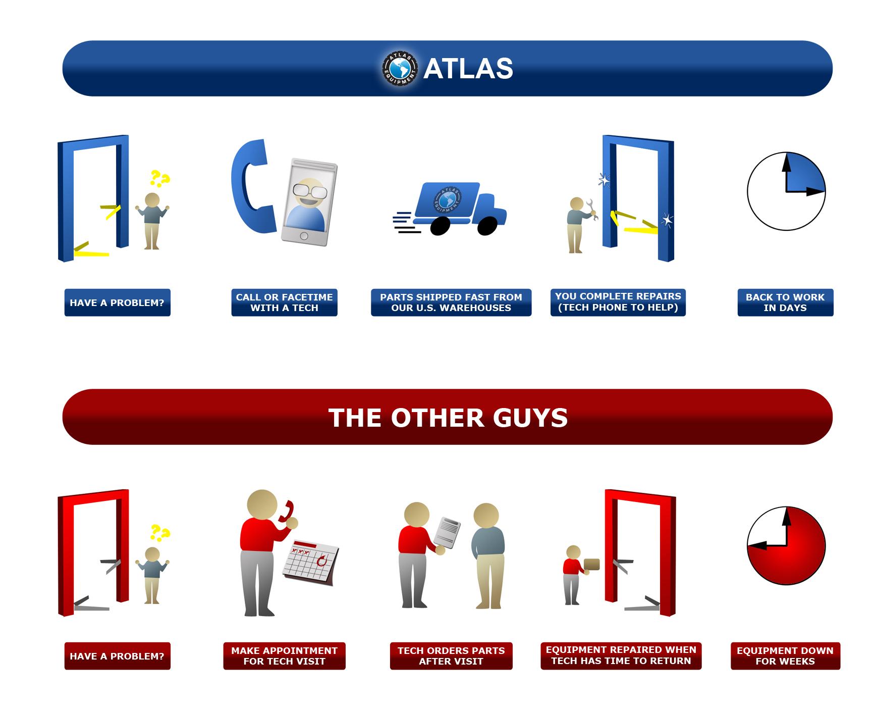atlas-support.jpg