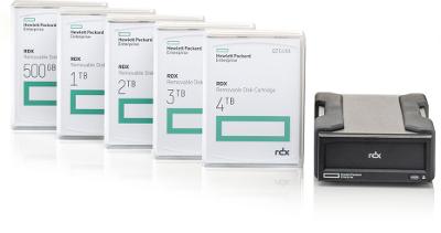 HPE RDX Cartridges and External RDX Drive