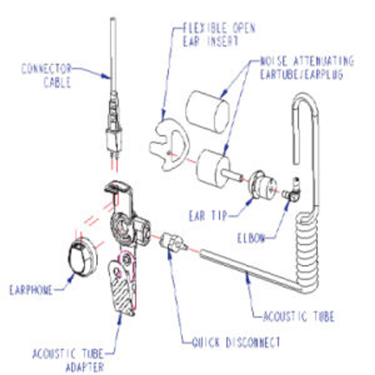 GE / Ericsson 700P Heavy Duty Two Wire Surveillance Kit