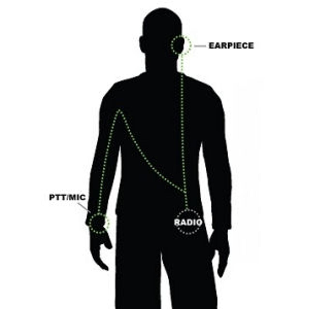 2-Wire Surveillance Kit Wear Diagram