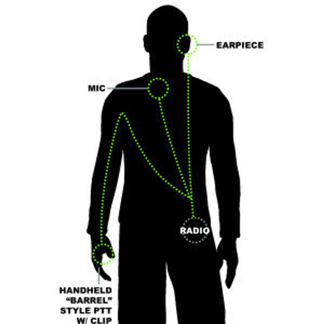 3-Wire Surveillance Kit Wear Diagram
