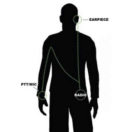 EF Johnson Ascend ES 2-Wire Surveillance Kit