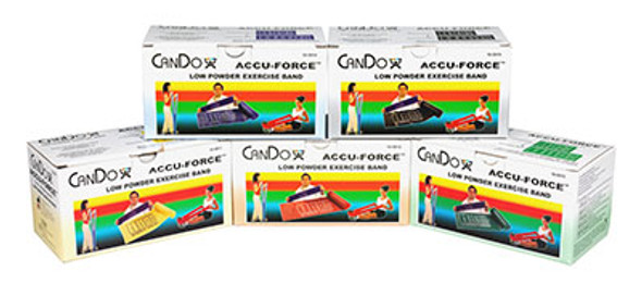 CanDo AccuForce Exercise Band