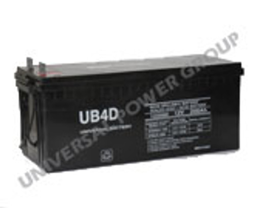 UB-4D AGM battery (replacement)
