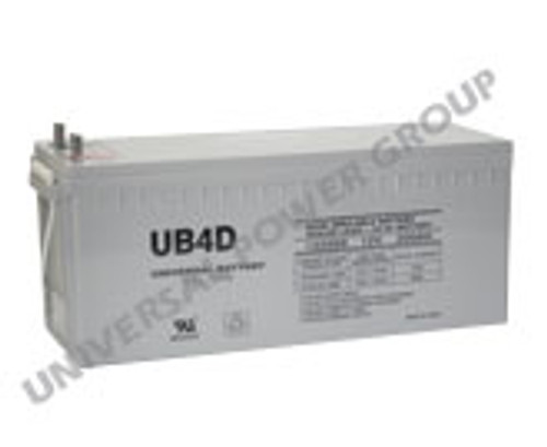 UB-4D GEL battery (replacement)