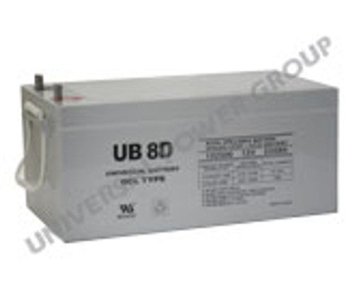 UB-8D GEL battery (replacement)