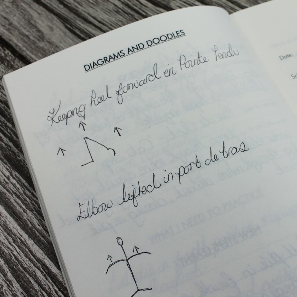 DIAGRAMS & DOODLES