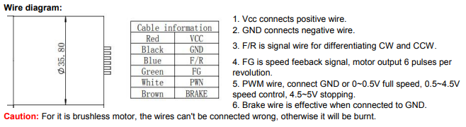 36-bldc-planetary-gear-motor-cable.png