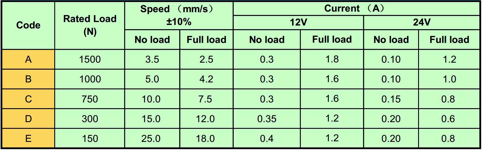 kc36-tubular-linear-actuator-4.png