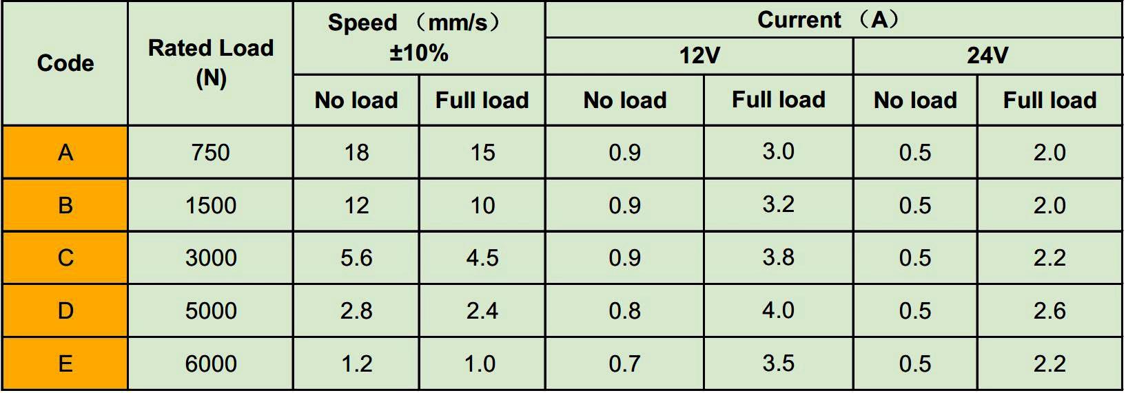 kc50-tubular-linear-actuator-4.png