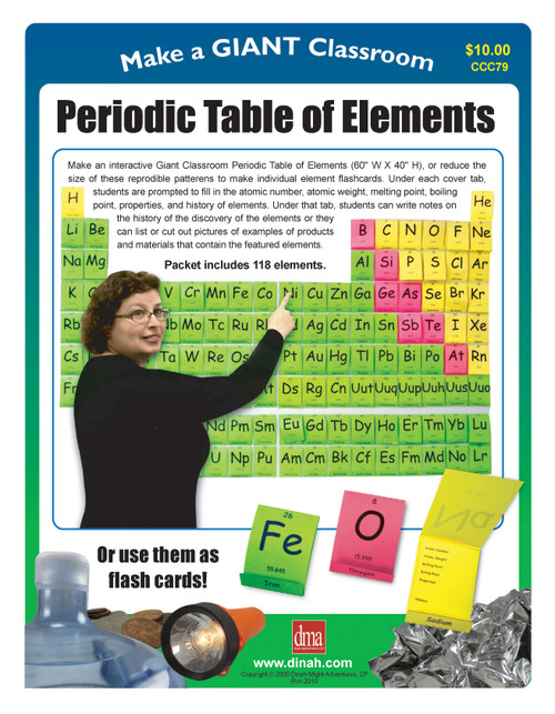 Periodic table of elementscover