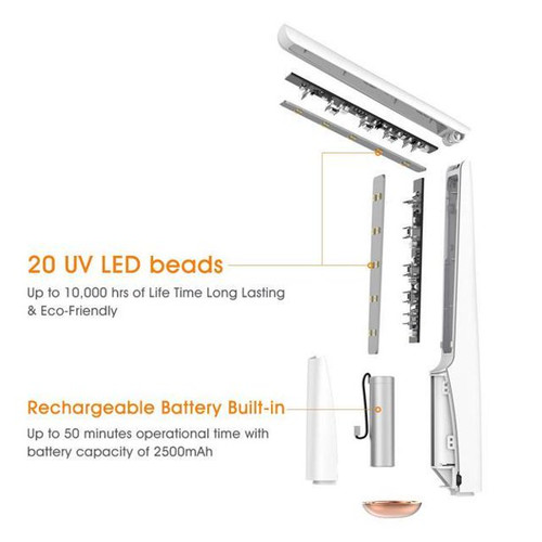 UVC Light Sanitizing Wand