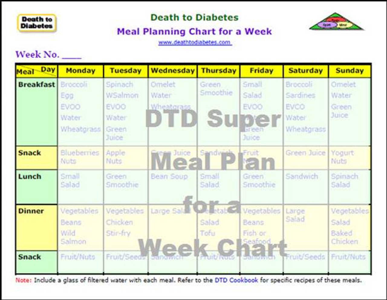 meal planning chart for a week