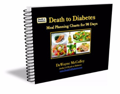 Diabetes Meal Planning Charts