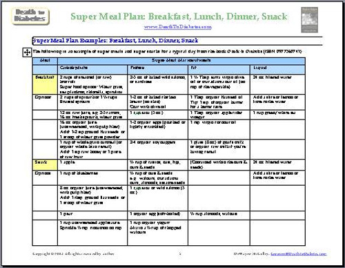Super Meal Plan for a Day Chart