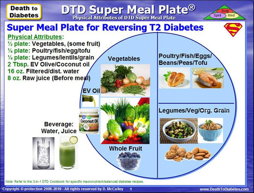 Super Meal Plate