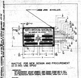 Army-Navy Aeronautical Equipment Indexes