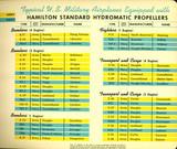 Hamilton Standard Propeller Manuals