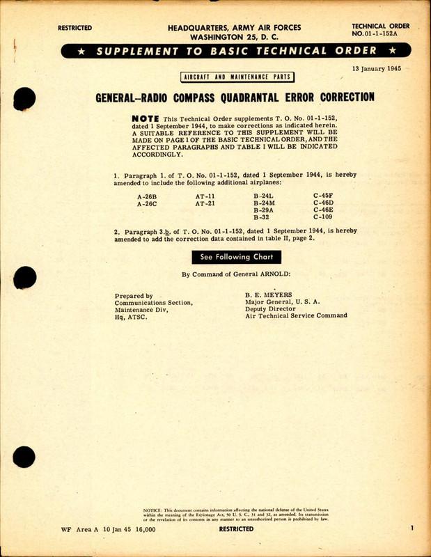 https://www.aircorpslibrary.com/document/getsamplepage/jansejw32/1.jpg?maxdim=1028&breakcache=1