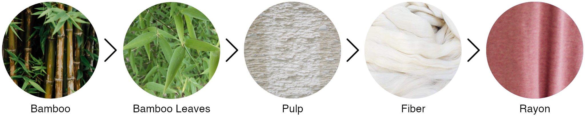 bamboo-process.jpg