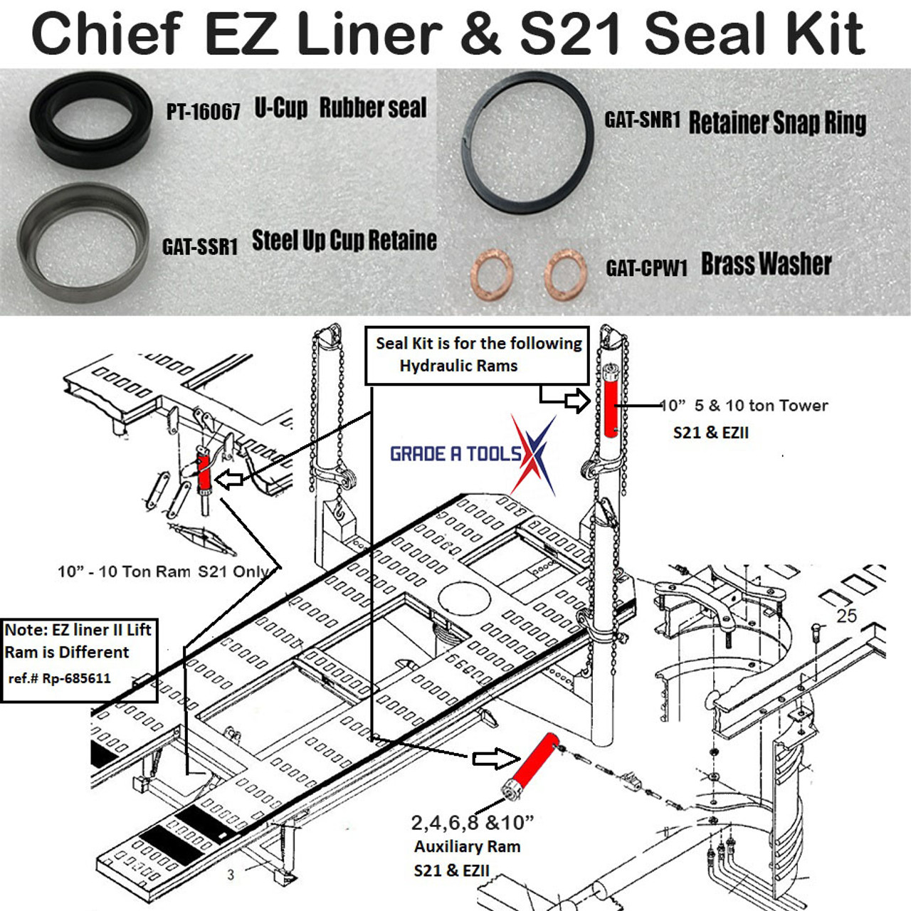 Chief Frame Machine Seal kit - Picture