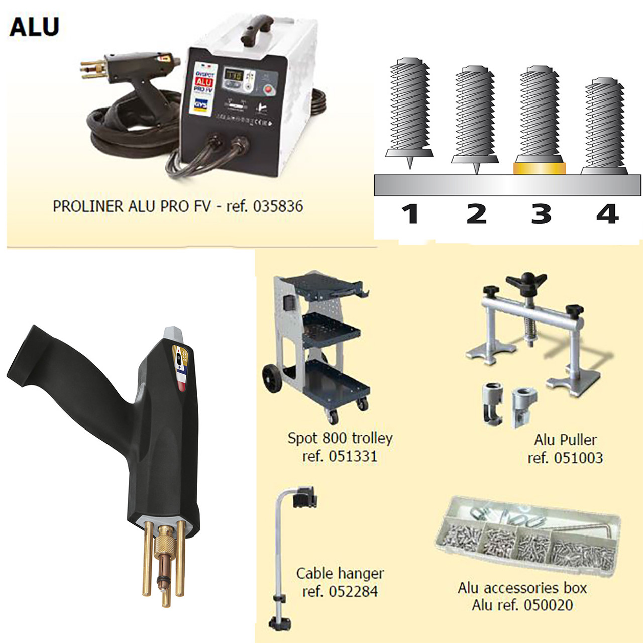 GYS PROLINER ALU PRO FV - Aluminum Dent Pulling Station