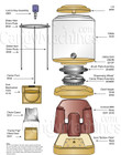 Parts and Keys for Barrel Vending Machine