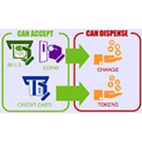 Credit Card to Token Change Machines