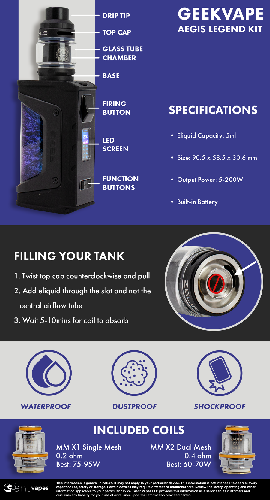 GeekVape Aegis Legend Kit Infographic