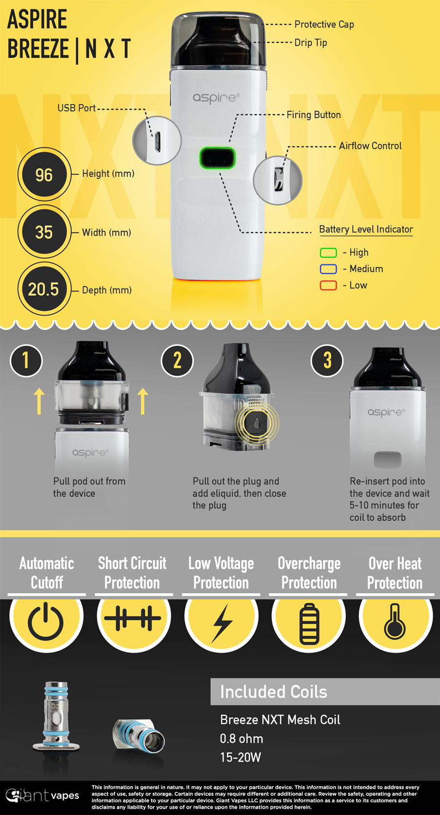Aspire Breeze NXT Kit Infographic