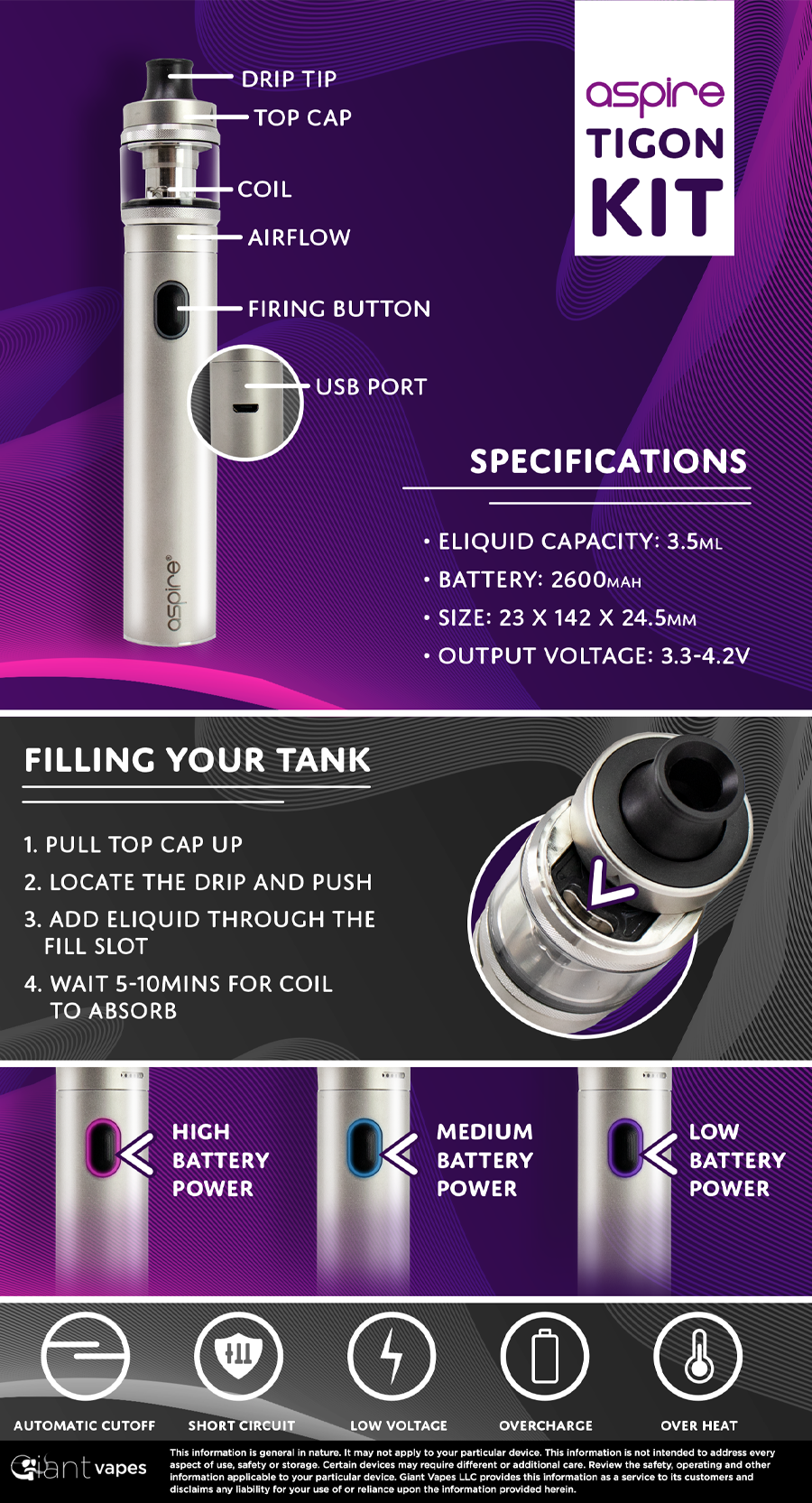 Aspire Tigon Kit Infographic