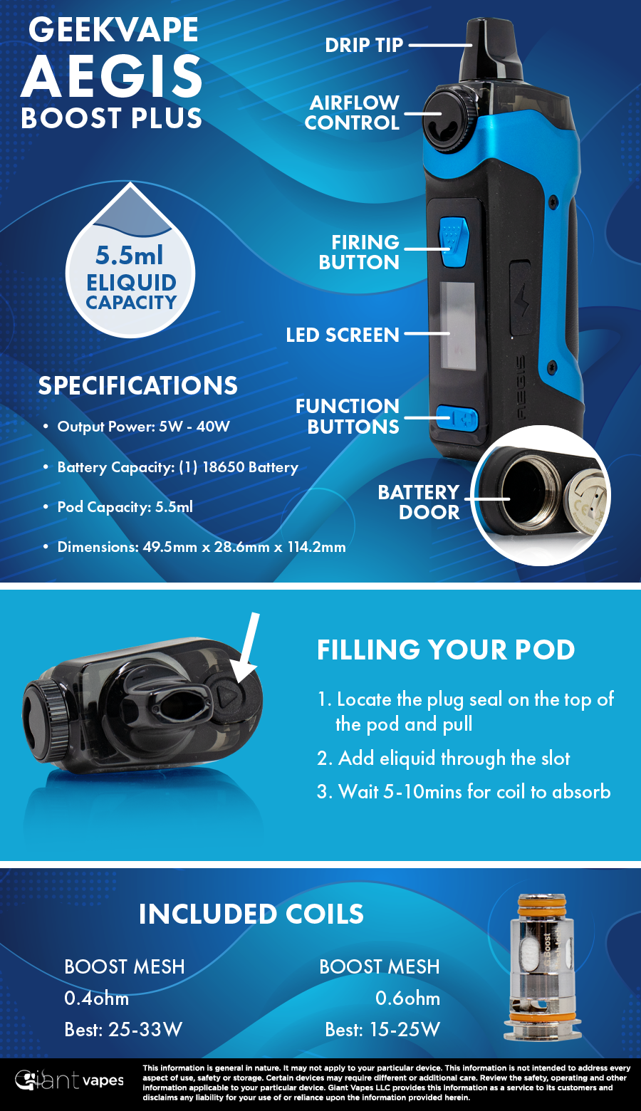GeekVape Aegis Boost Plus Infographic