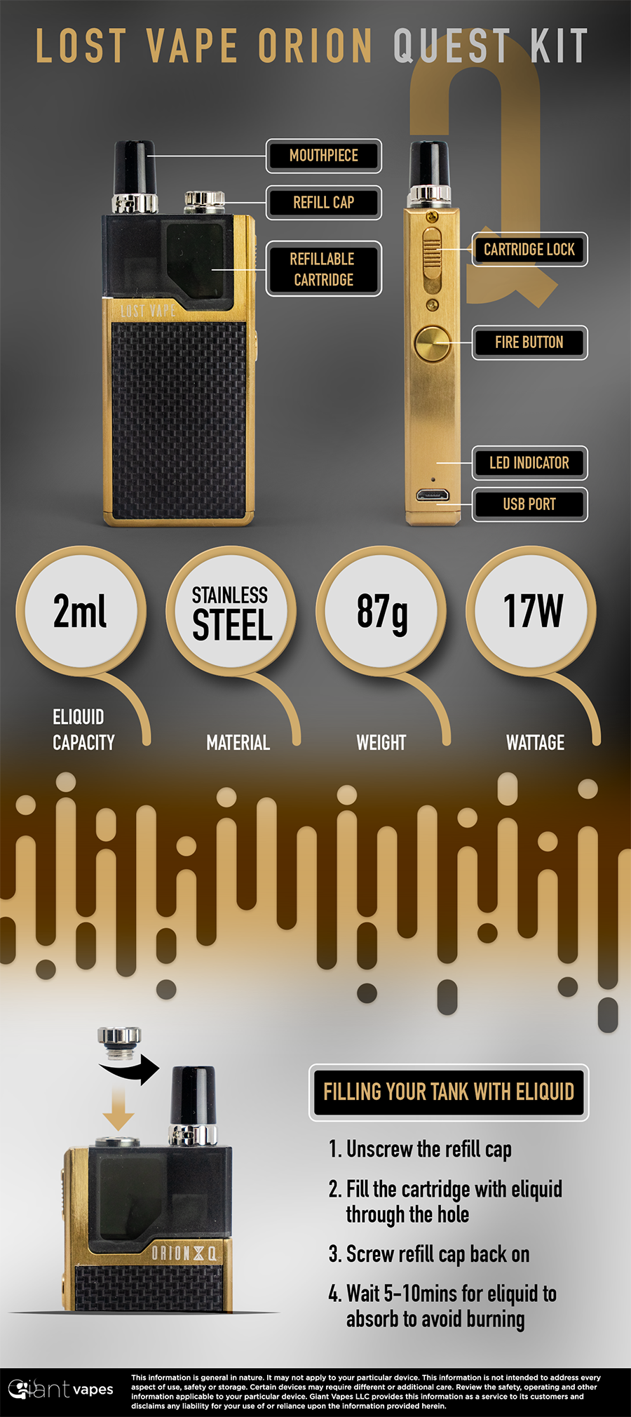 Lost Vape Orion Q Kit Infographic