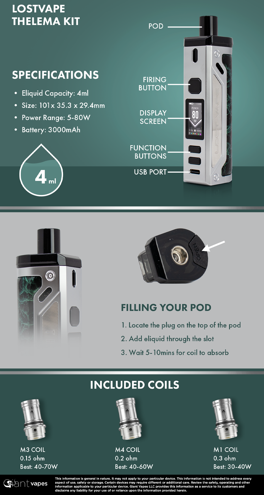 Lost Vape Thelema Kit Infographic
