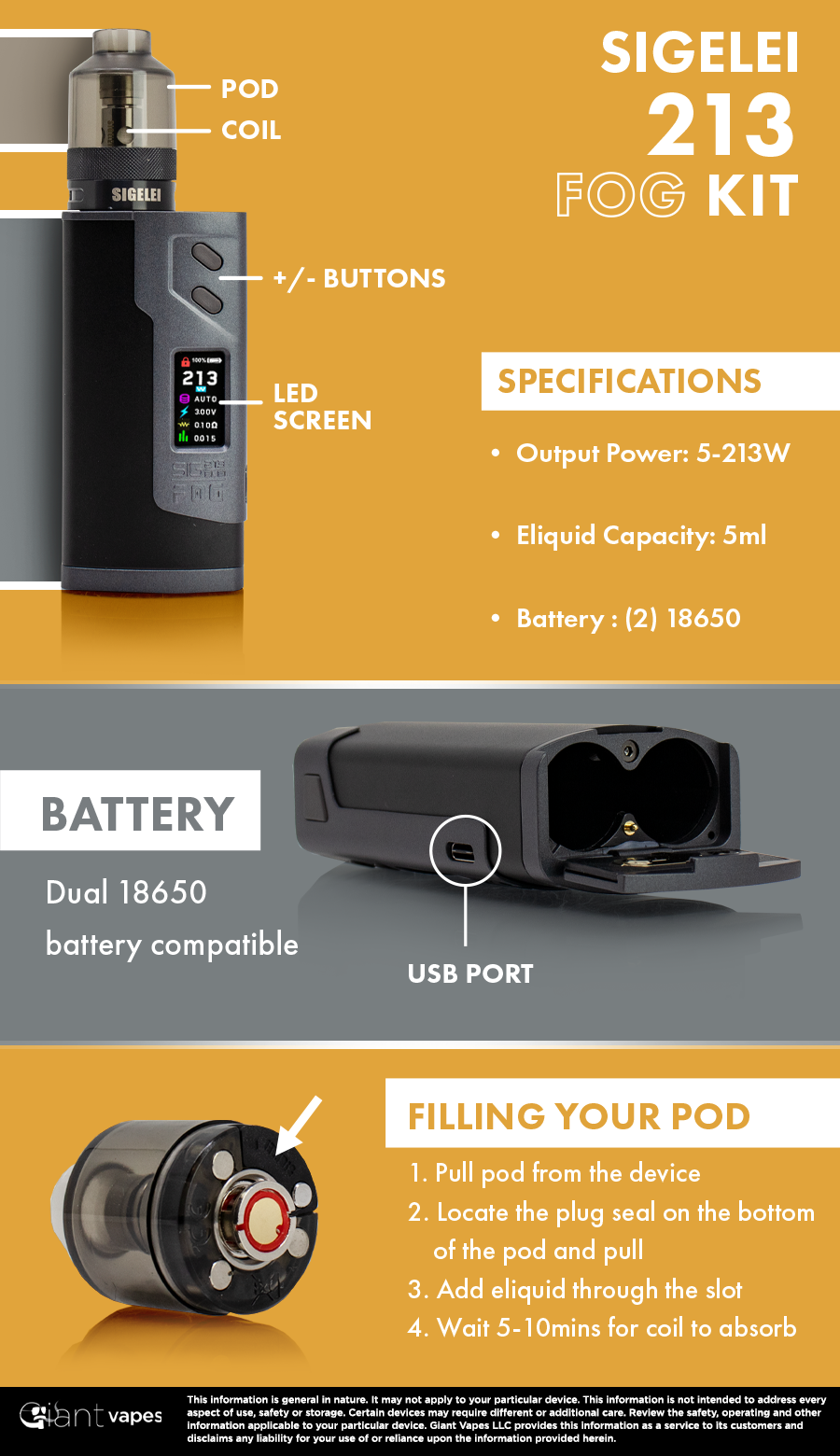 Sigelei 213 FOG Kit Infographic