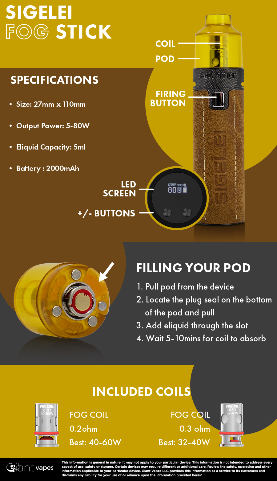 Sigelei FOG Stick Kit Infographic
