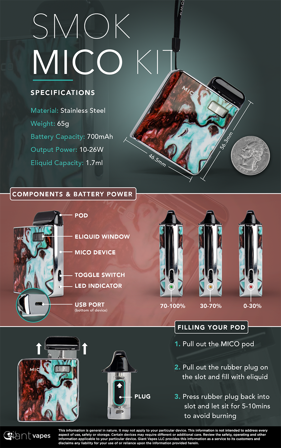 SMOK MICO Kit Infographic
