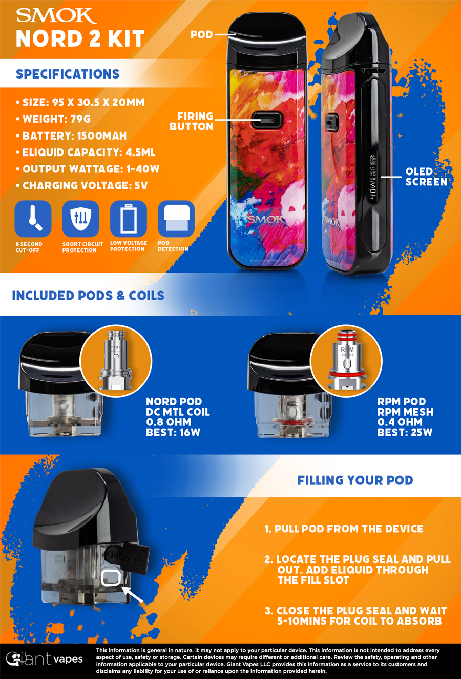 SMOK NORD 2 Infographic