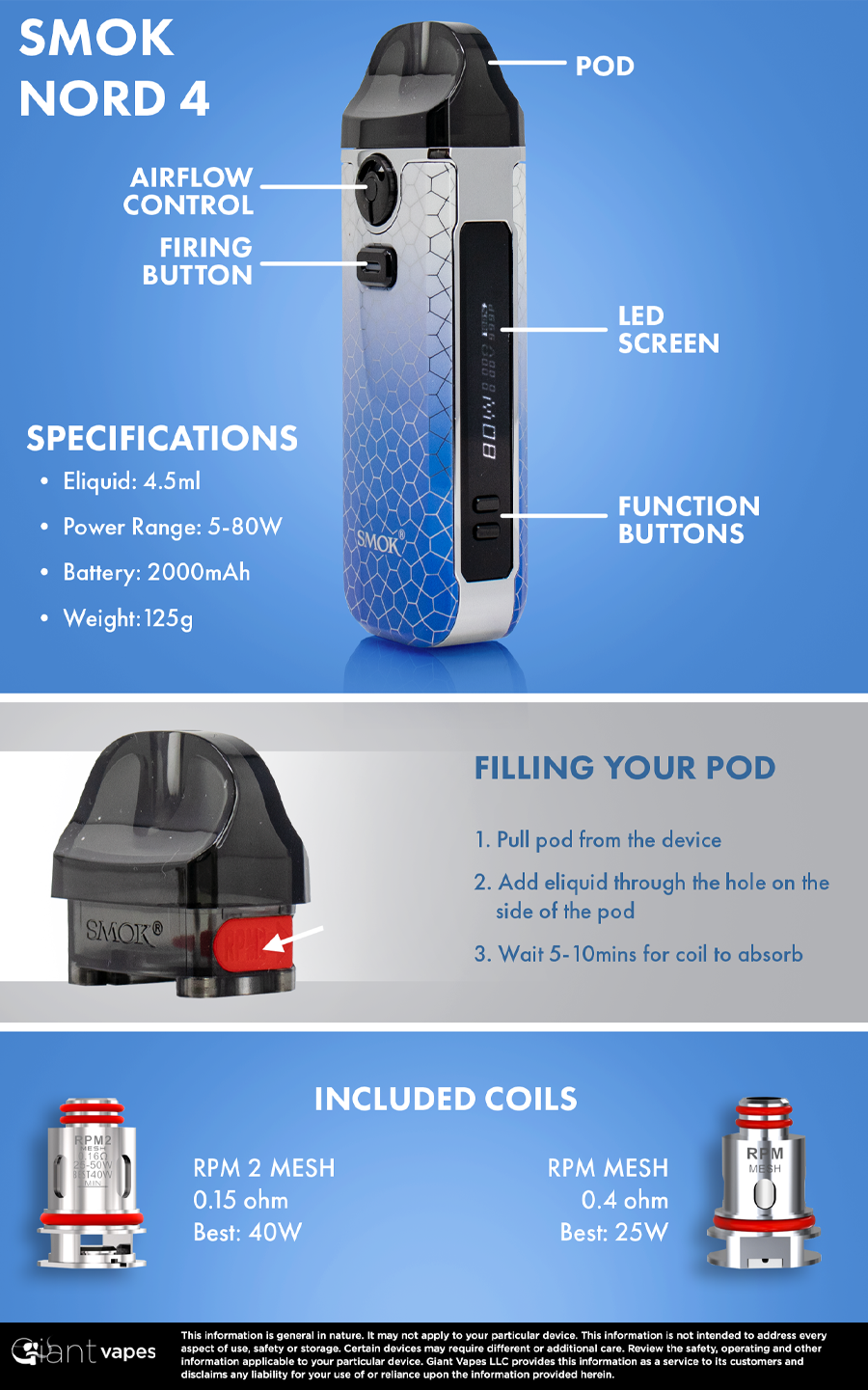 SMOK NORD 4 Kit Infographic