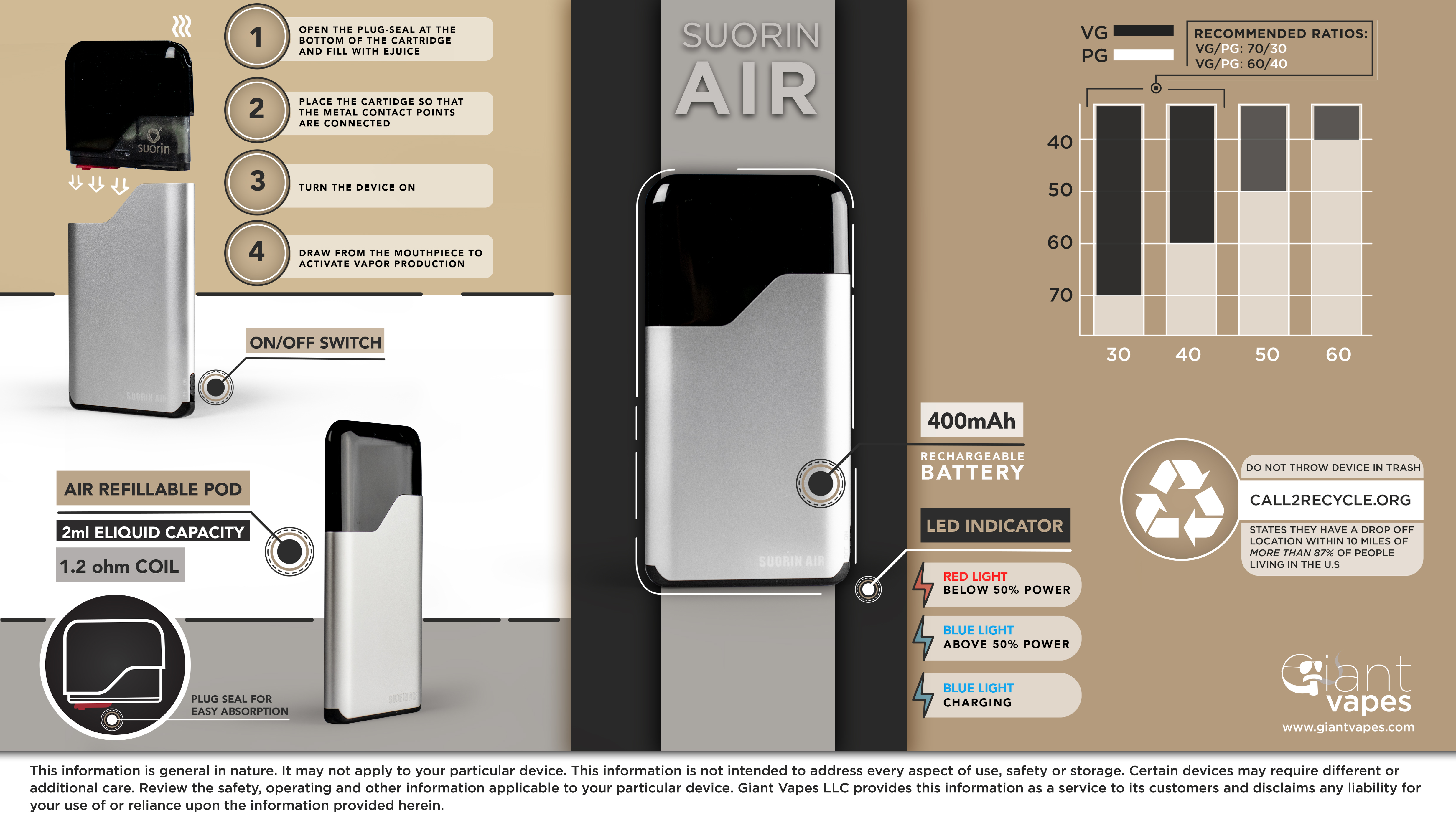 Suorin Air Infographic