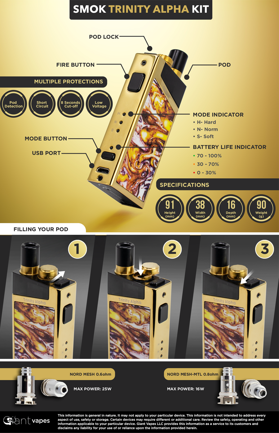 SMOK Trinity Alpha Kit Infographic