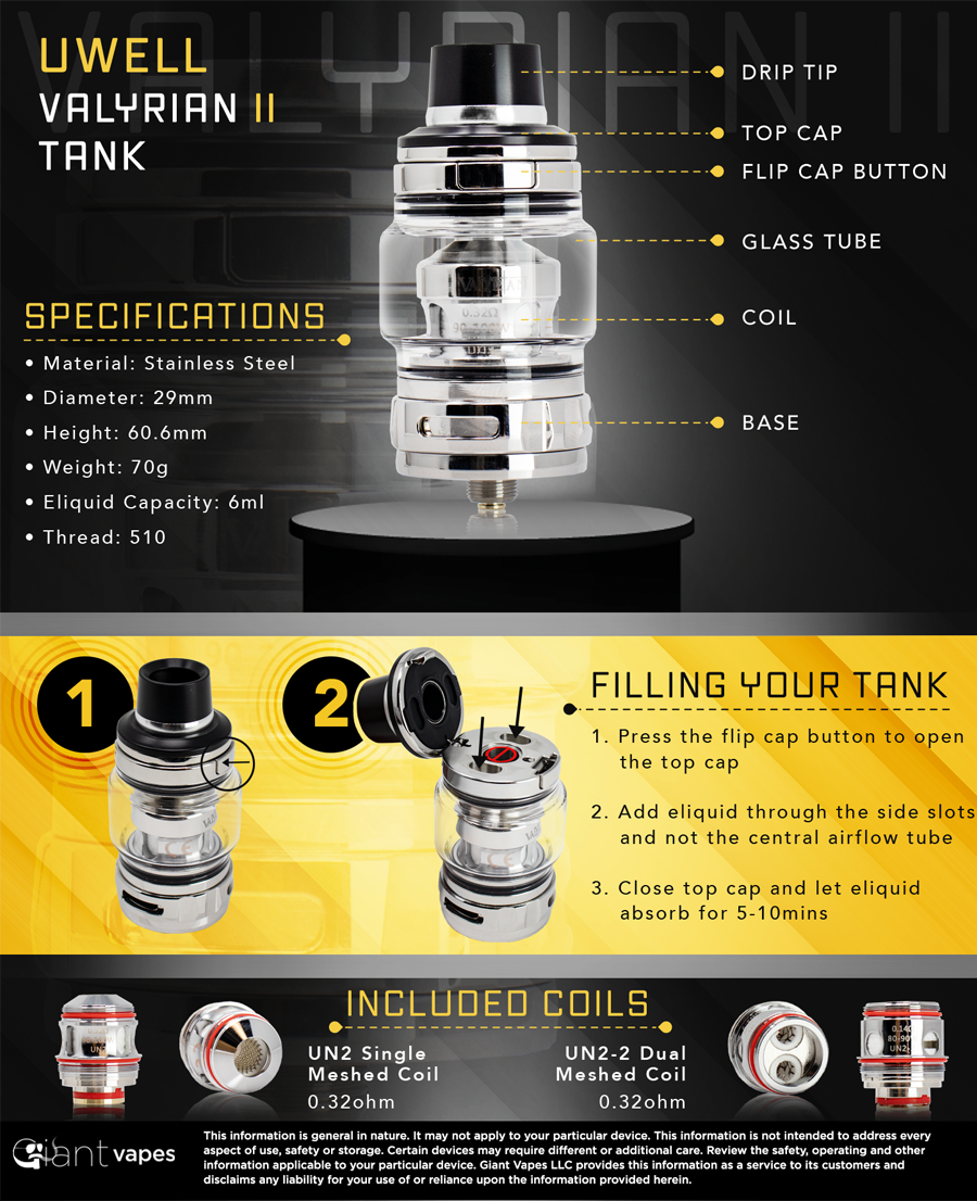 UWELL Valyrian 2 Sub-Ohm Tank Infographic