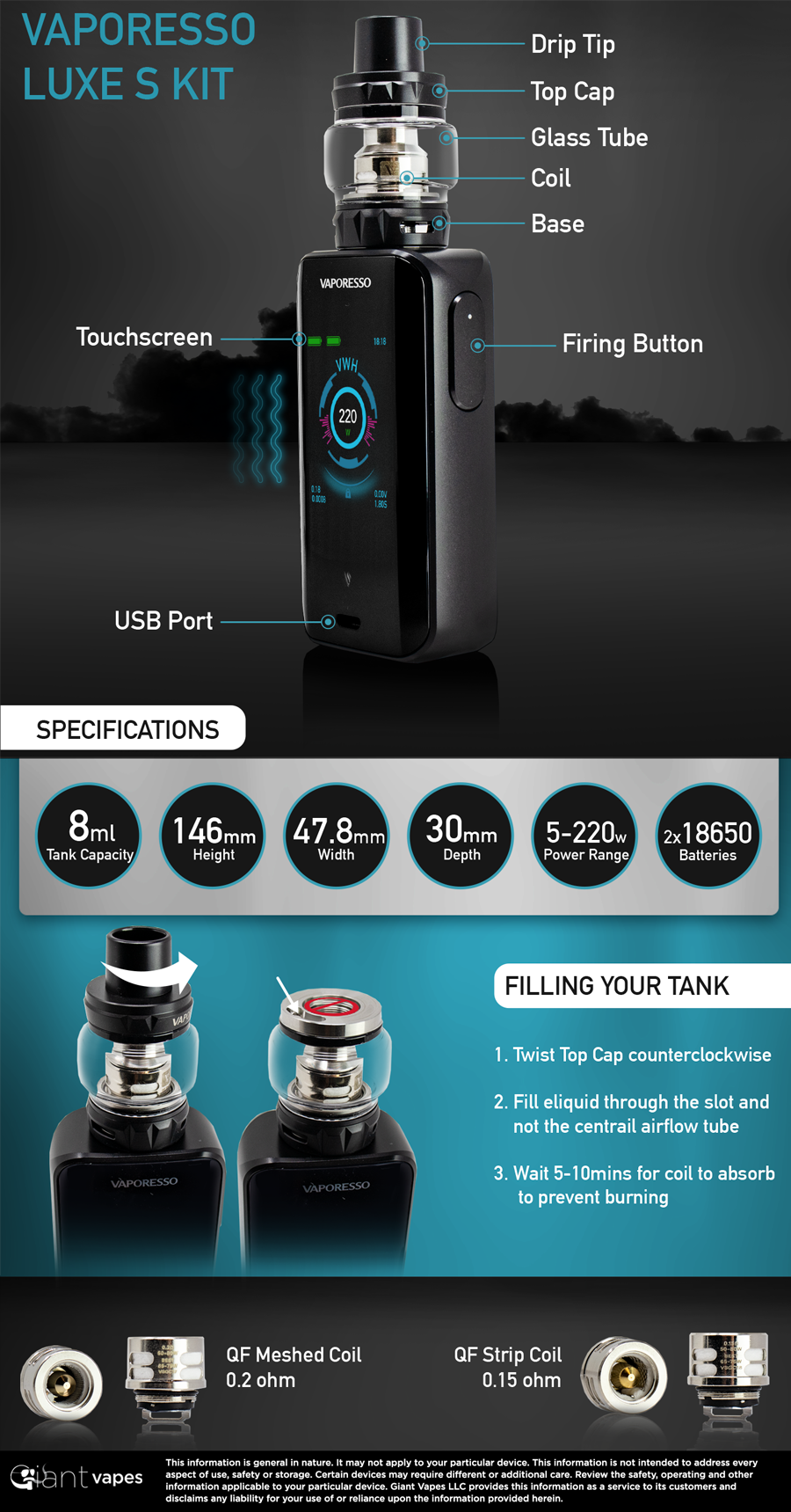 Vaporesso Luxe S Kit Infographic