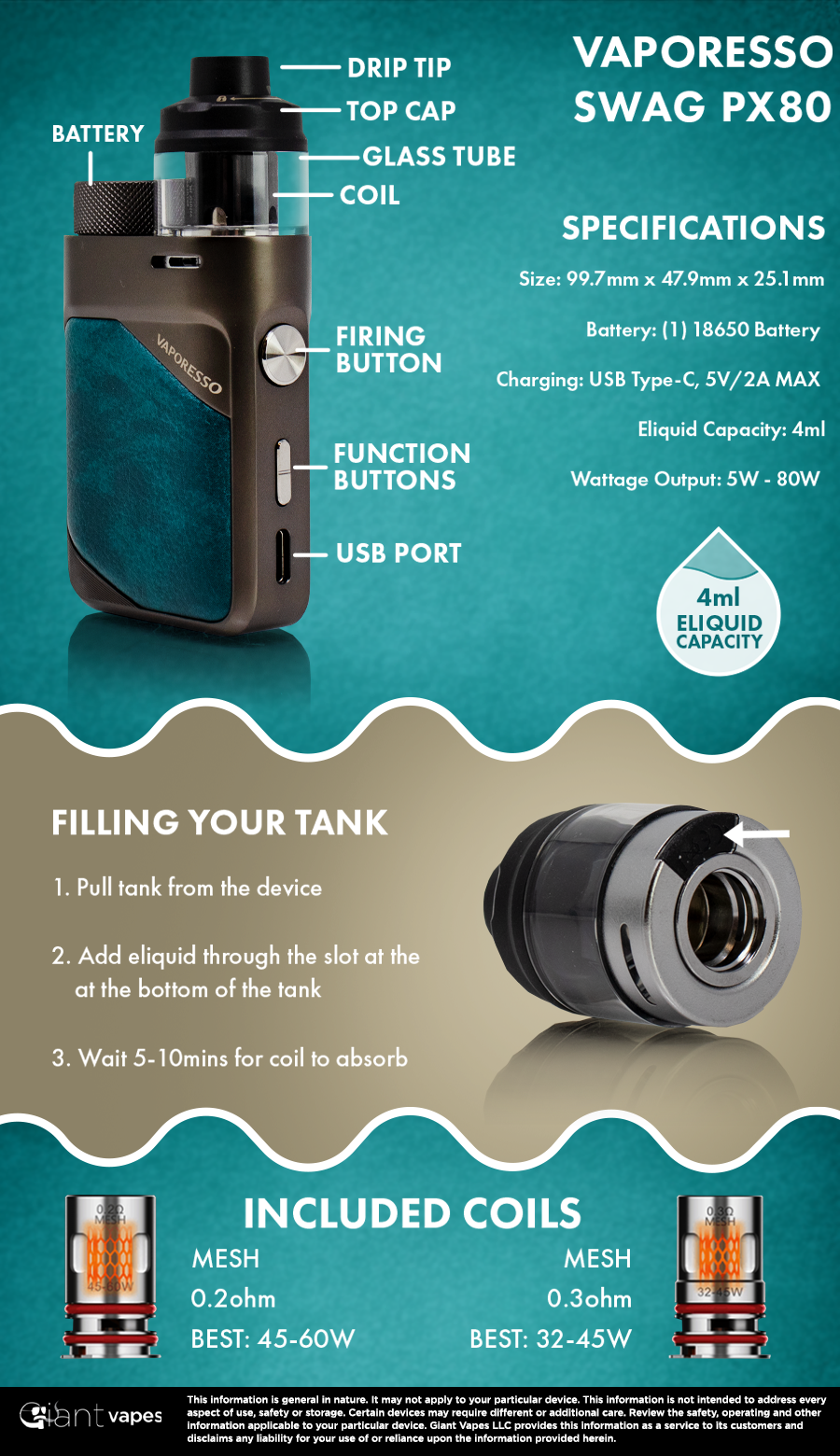 Vaporesso Swag PX80 Kit Infographic